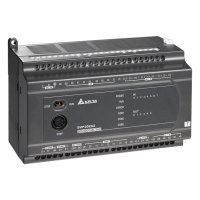 (DVP32ES200T) Базовый модуль серии DVP-ES2, Uпит=100~240 В AC, 32 ВХ/ВЫХ ТРАНЗ RS-232 и 2xRS-485, Delta Electronics